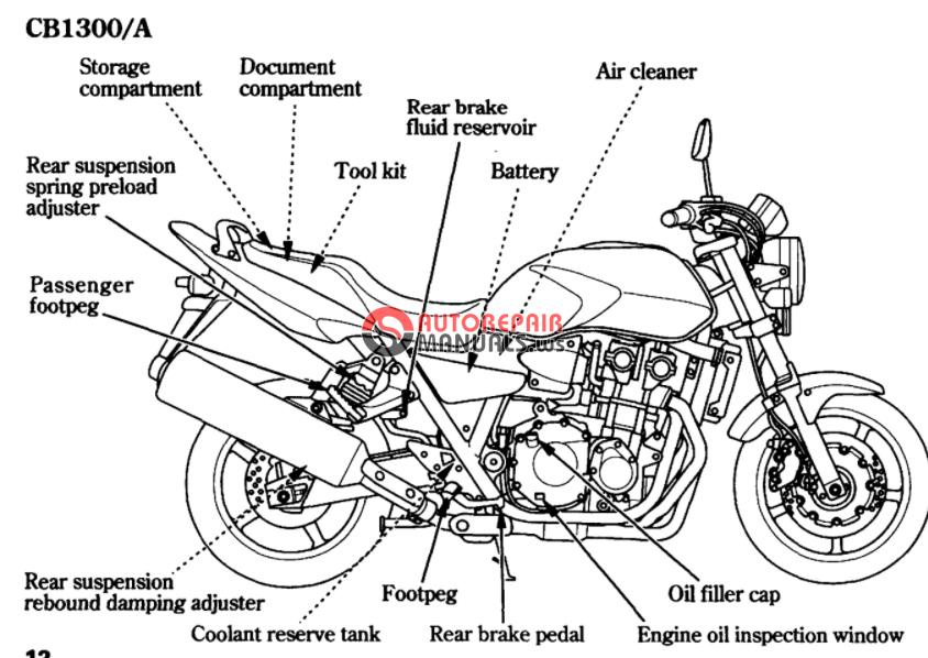 Free Download  2005 Honda Cbf250 Oweners Manuals