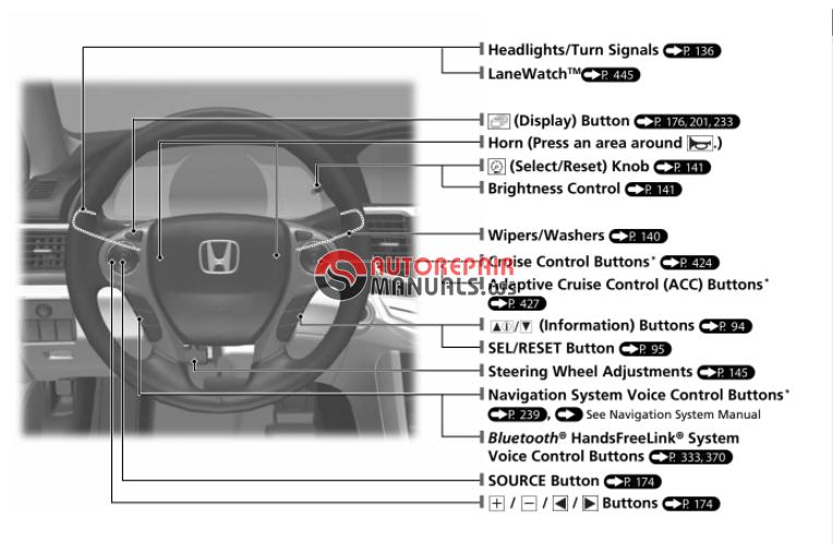 free download  2014 honda accord hybrid oweners manuals