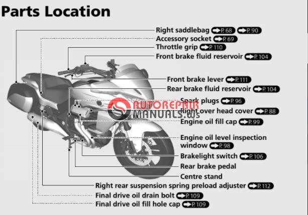 [Free download] 2014 Honda CTX1300 Oweners manuals | Auto ...