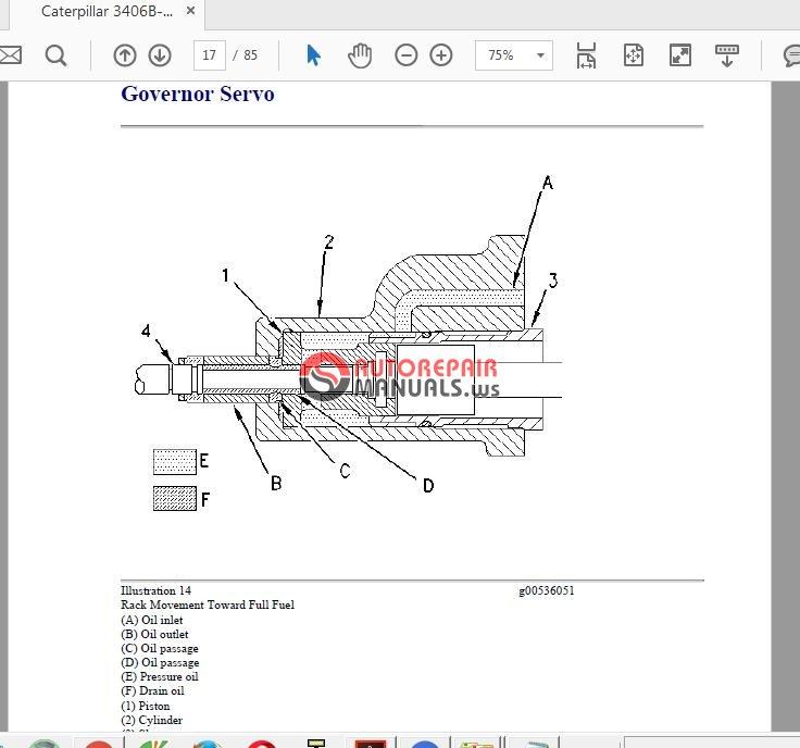 Caterpillar 3406B C PECC Repair Manual Auto Repair Manual